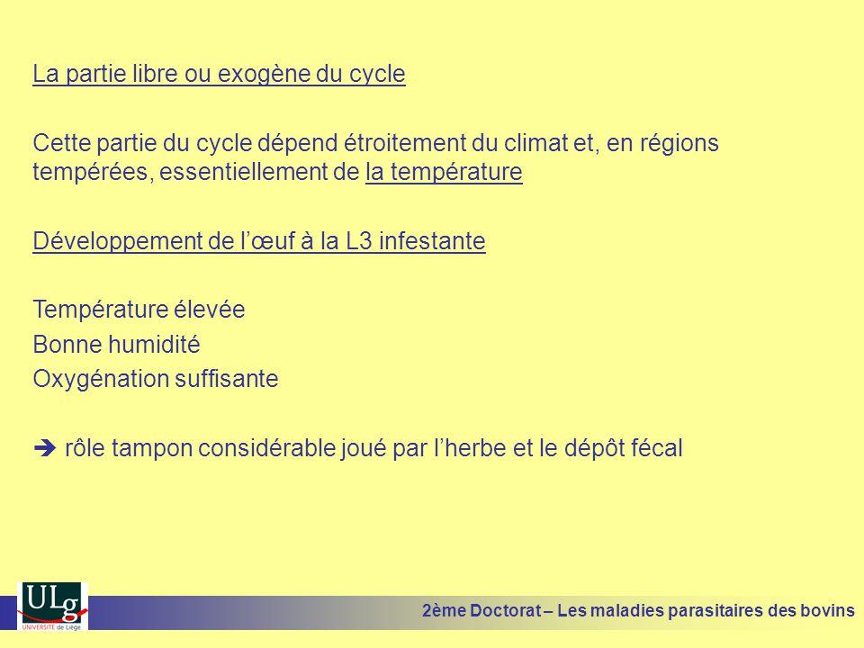 La partie libre ou exogène du cycle Cette partie du cycle dépend étroitement du climat et, en régions tempérées, essentiellement de la température Dév