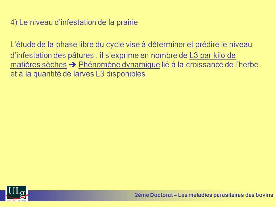 4) Le niveau d'infestation de la prairie L'étude de la phase libre du cycle vise à déterminer et prédire le niveau d'infestation des pâtures : il s'ex