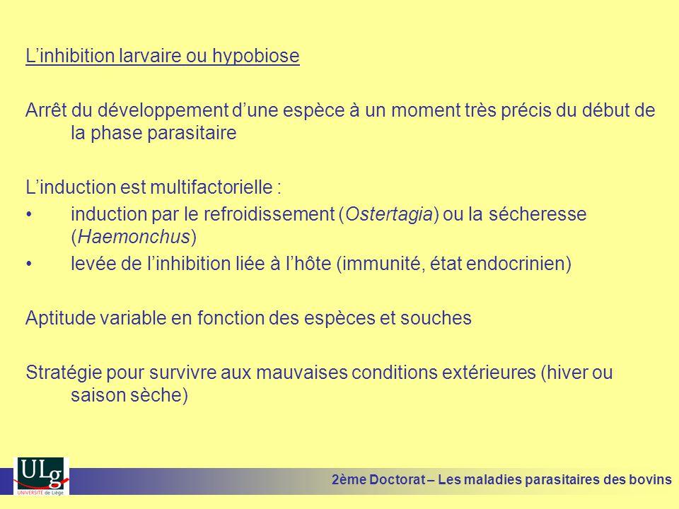 L'inhibition larvaire ou hypobiose Arrêt du développement d'une espèce à un moment très précis du début de la phase parasitaire L'induction est multif