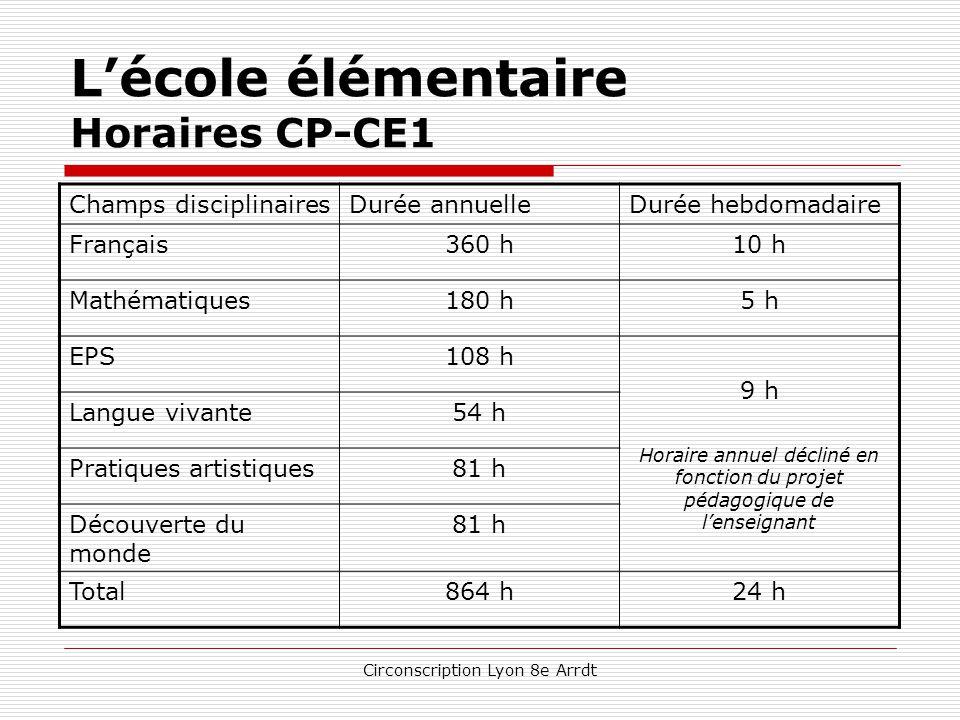 Circonscription Lyon 8e Arrdt L'école maternelle Programme 2002/2007Programme 2008 Le langage au cœur des apprentissages S'approprier le langage Décou