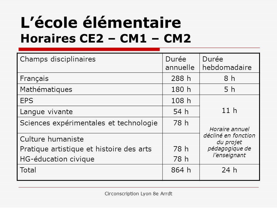 Circonscription Lyon 8e Arrdt L'école élémentaire Horaires CP-CE1 Champs disciplinairesDurée annuelleDurée hebdomadaire Français360 h10 h Mathématique