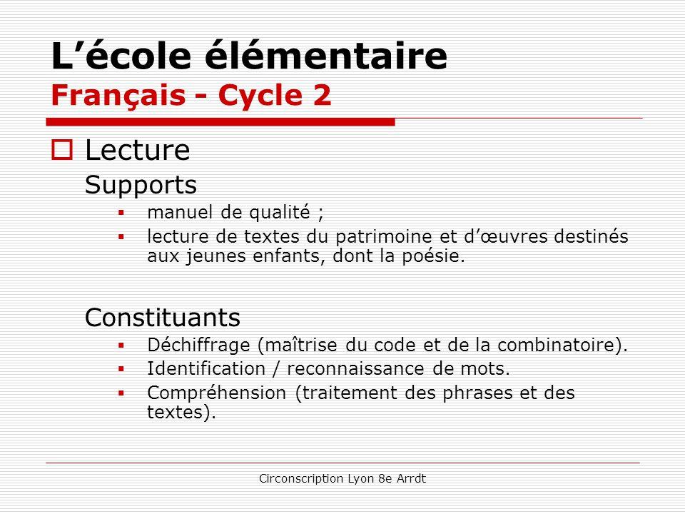 Circonscription Lyon 8e Arrdt L'école élémentaire Français - Cycle 2  Les apprentissages de la lecture et de l'écriture se renforcent mutuellement 