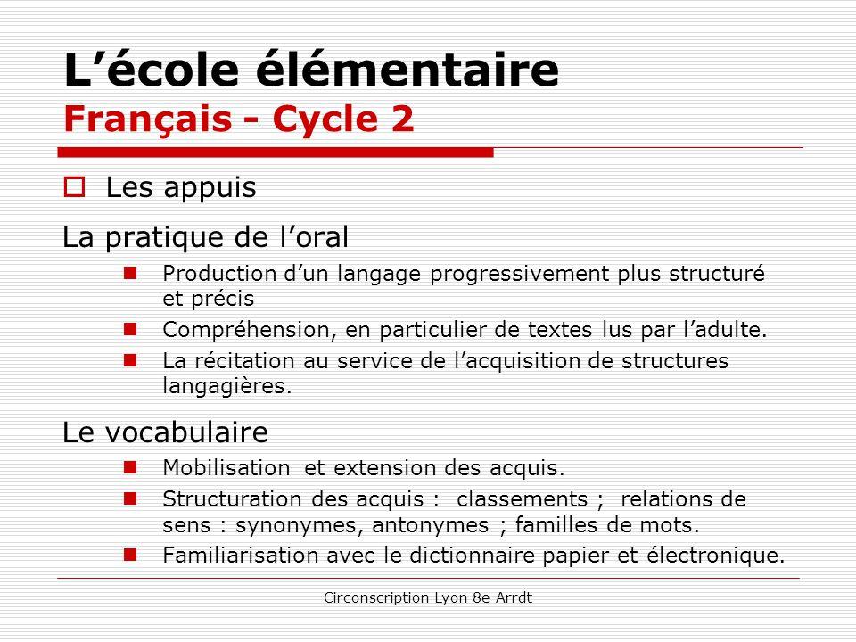 Circonscription Lyon 8e Arrdt L'école élémentaire Français - Cycle 2  Lecture Supports  manuel de qualité ;  lecture de textes du patrimoine et d'œ