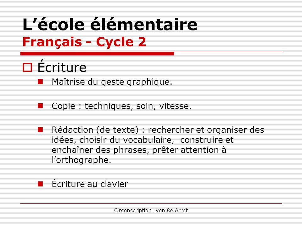 Circonscription Lyon 8e Arrdt L'école élémentaire Français - Cycle 2  Les appuis La pratique de l'oral  Production d'un langage progressivement plus