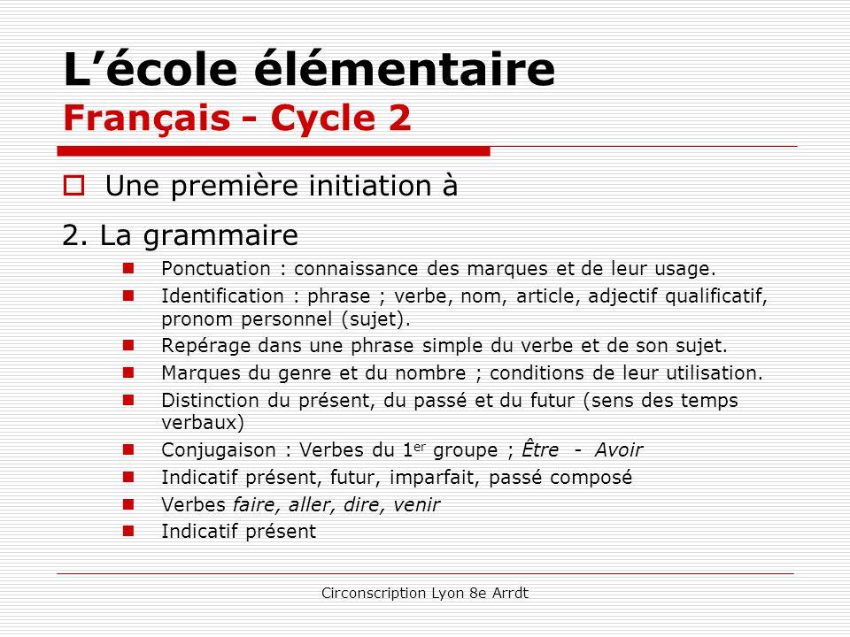 Circonscription Lyon 8e Arrdt L'école élémentaire Français - Cycle 2  Une première initiation à 1. L'orthographe  Orthographe phonétique (liens avec