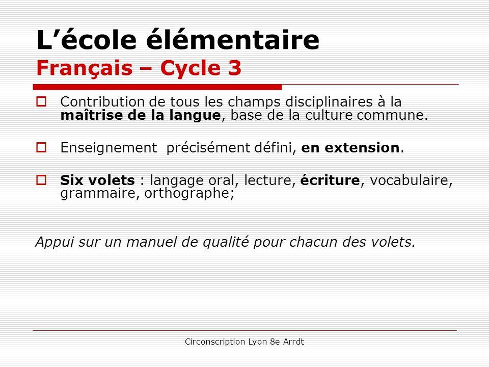 Circonscription Lyon 8e Arrdt L'école élémentaire Français - Cycle 2  Une première initiation à 2. La grammaire  Ponctuation : connaissance des marq