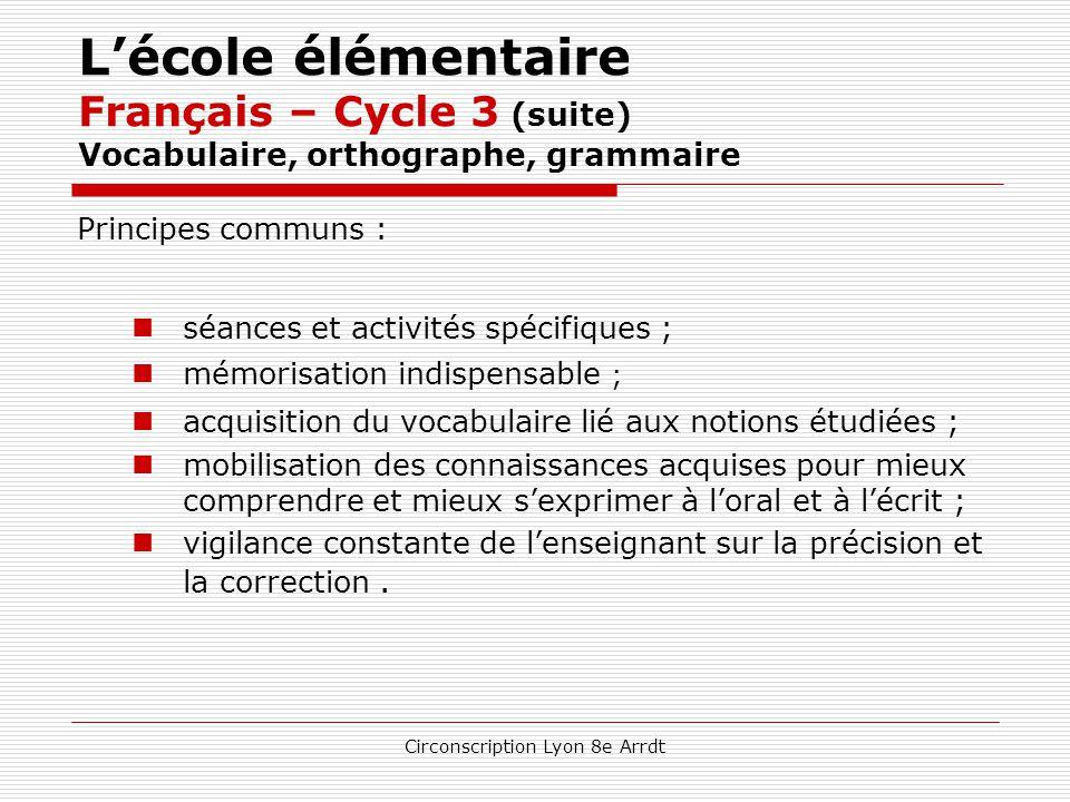 Circonscription Lyon 8e Arrdt L'école élémentaire Français – Cycle 3 (suite) La rédaction de textes priorité du cycle des approfondissements  Apprent