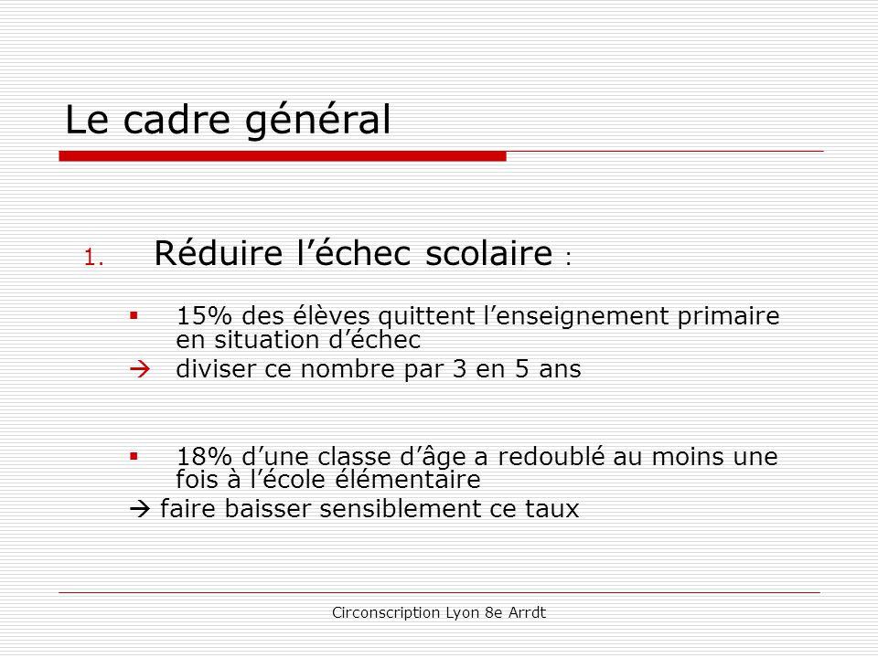 Circonscription Lyon 8e Arrdt Le cadre général Ces nouveaux programmes entendent répondre à un certain nombre de préoccupations :