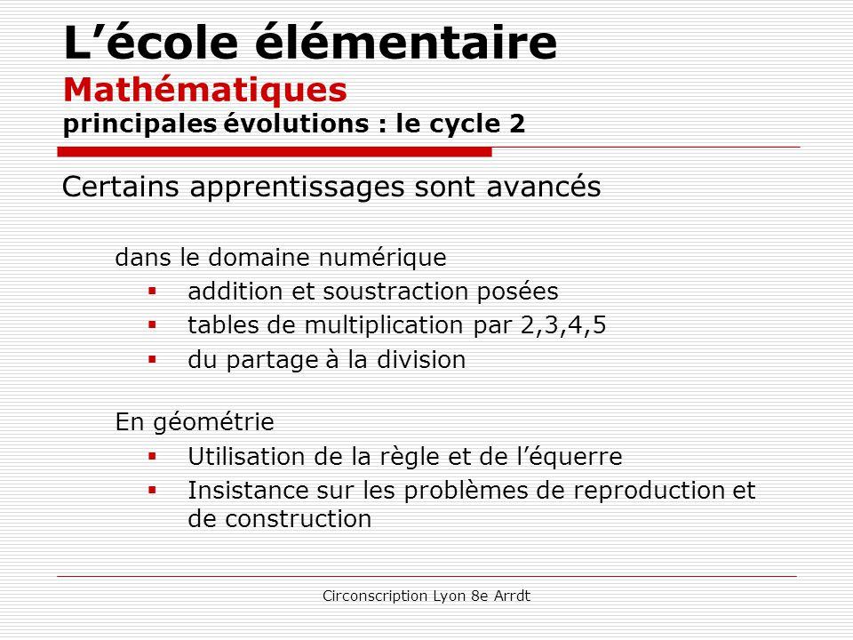 Circonscription Lyon 8e Arrdt L'école élémentaire Mathématiques de manière générale (cycles 2 et 3) Des exemples d'automatismes En calcul  Sens des o