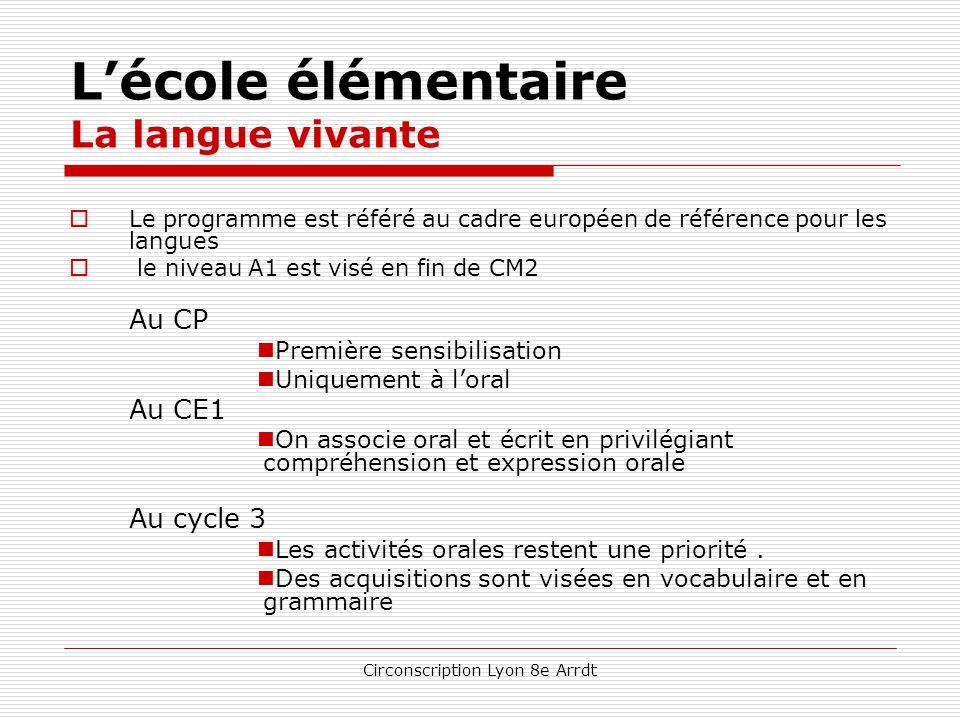 Circonscription Lyon 8e Arrdt L'école élémentaire Mathématiques principales évolutions : le cycle 3 Les progressions suggèrent un abord plus précoce d