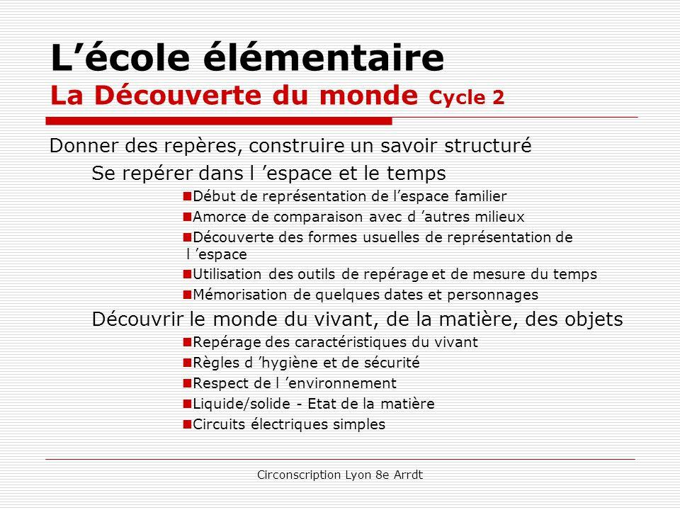 Circonscription Lyon 8e Arrdt L'école élémentaire La langue vivante  Le programme est référé au cadre européen de référence pour les langues  le niv