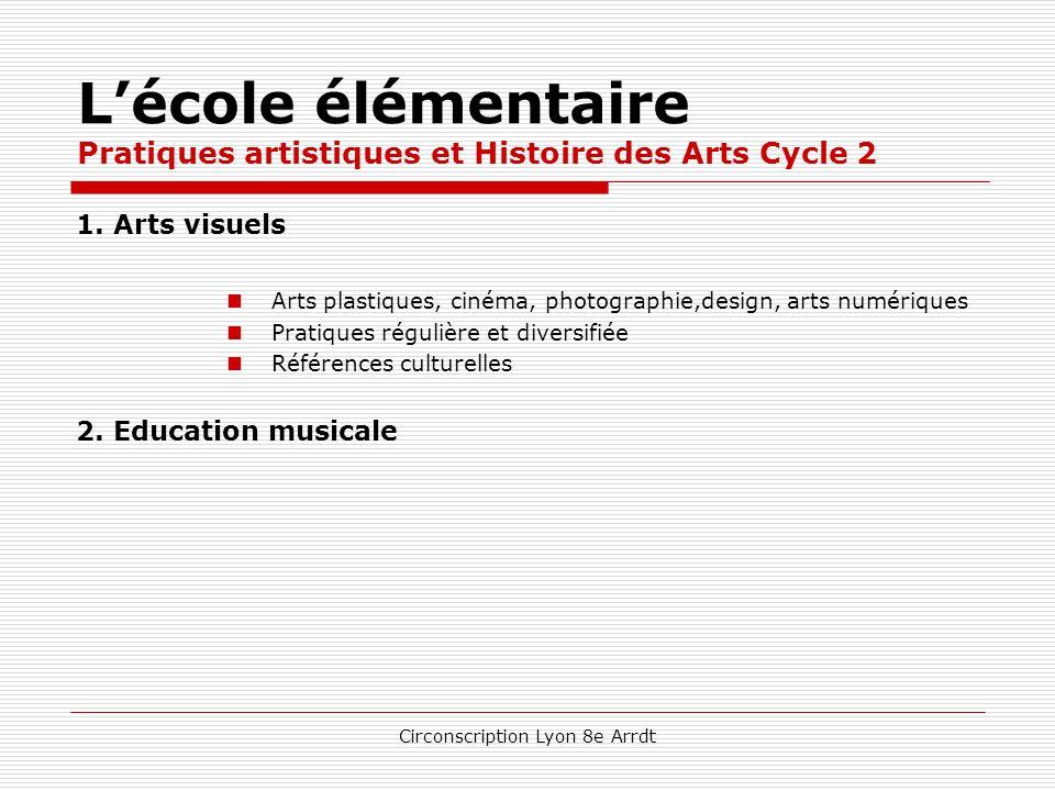 Circonscription Lyon 8e Arrdt L'école élémentaire La Découverte du monde Cycle 2 Donner des repères, construire un savoir structuré Se repérer dans l