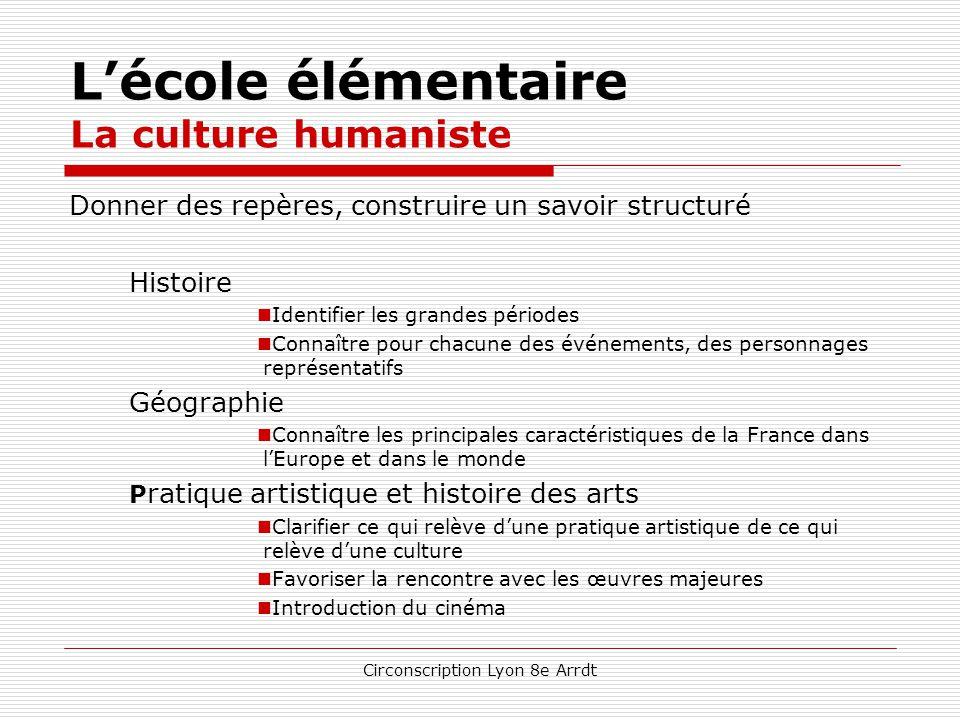 Circonscription Lyon 8e Arrdt L'école élémentaire Pratiques artistiques et Histoire des Arts Cycle 2 1. Arts visuels  Arts plastiques, cinéma, photog