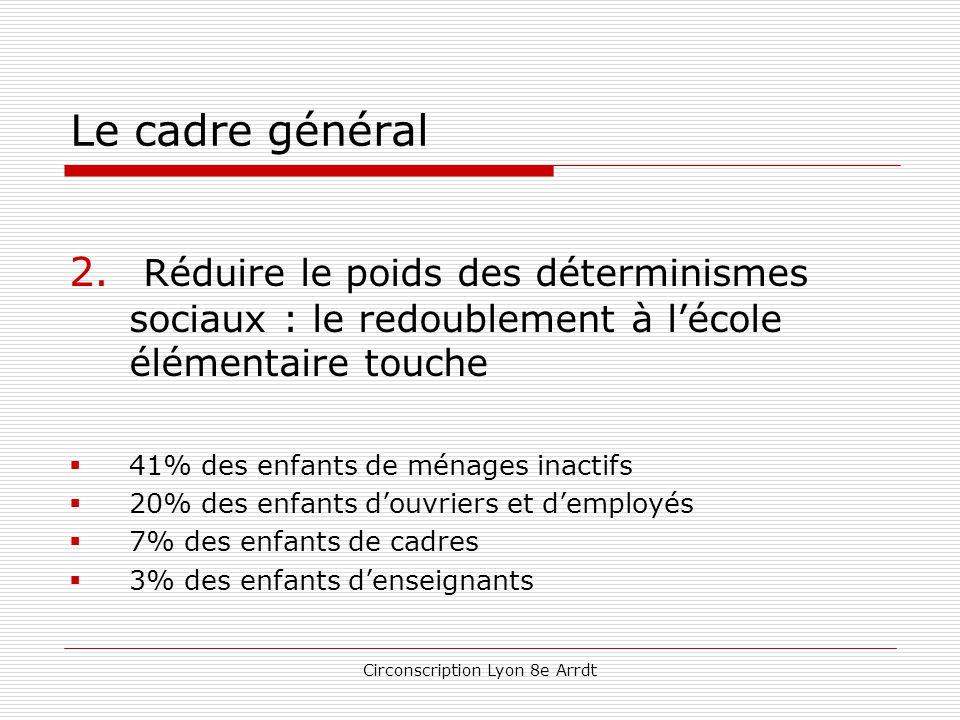 Circonscription Lyon 8e Arrdt Le cadre général 1. Réduire l'échec scolaire :  15% des élèves quittent l'enseignement primaire en situation d'échec 