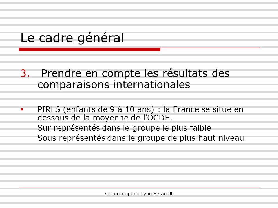 Circonscription Lyon 8e Arrdt 3.