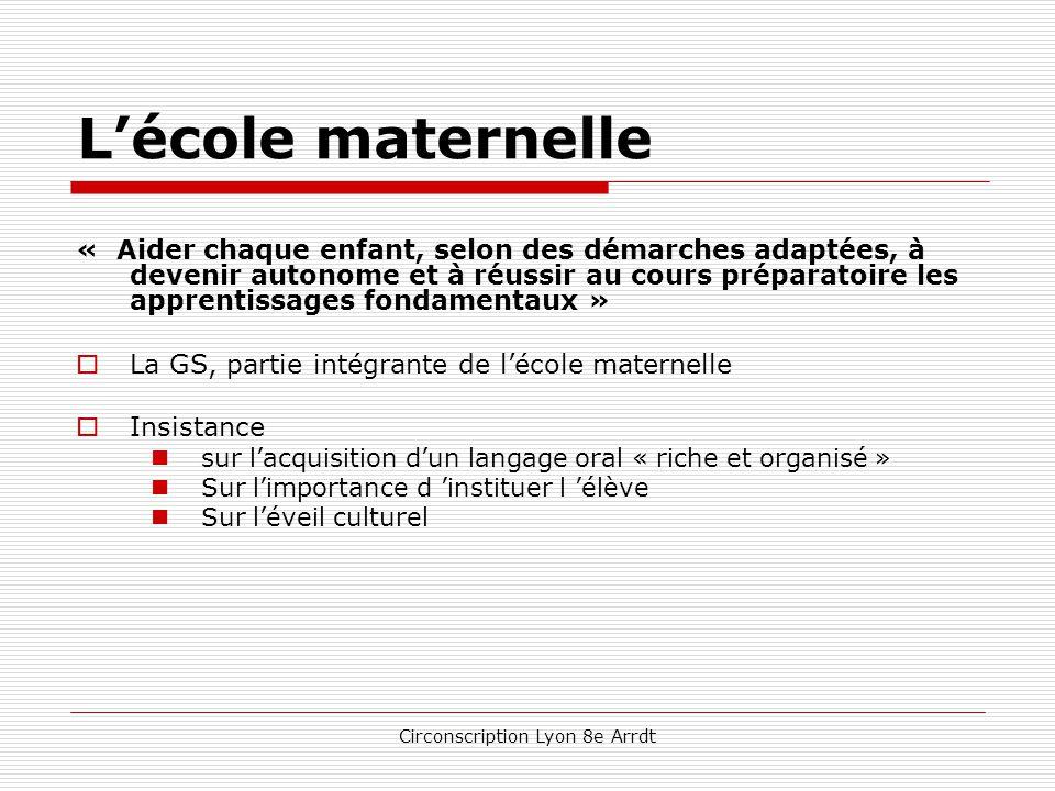 Circonscription Lyon 8e Arrdt Les nouveaux programmes Caractéristiques générales 3. Valorisation du français et des mathématiques  En maternelle insi