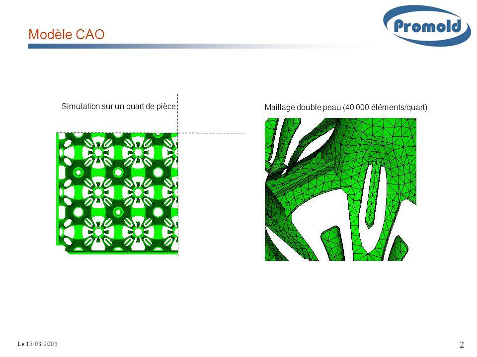 Le 15/03/2005 2 Modèle CAO Simulation sur un quart de pièce Maillage double peau (40 000 éléments/quart)