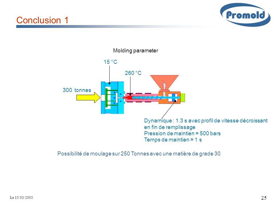 Le 15/03/2005 25 Conclusion 1 300 tonnes 15 °C 260 °C Dynamique : 1.3 s avec profil de vitesse décroissant en fin de remplissage Pression de maintien