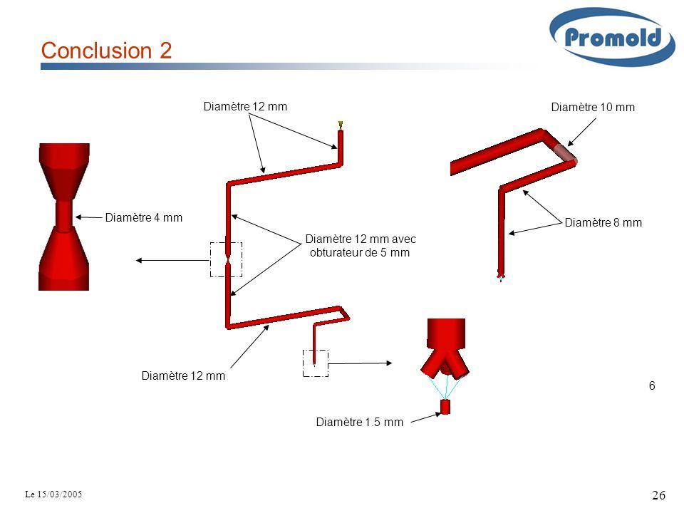 Le 15/03/2005 26 Conclusion 2 Diamètre 12 mm 6 Diamètre 12 mm avec obturateur de 5 mm Diamètre 4 mm Diamètre 1.5 mm Diamètre 10 mm Diamètre 8 mm Diamè