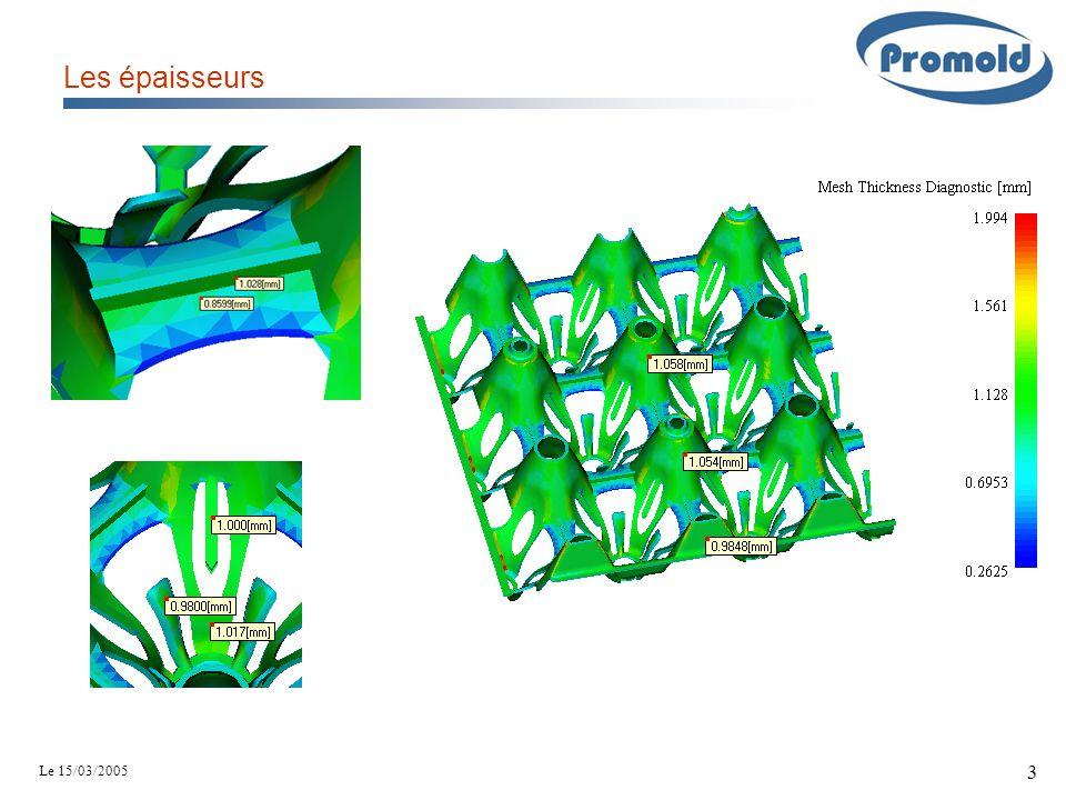 Le 15/03/2005 4 Objectifs Validation du remplissage et du tonnage presse (maxi 300 T) Validation du bloc chaud.