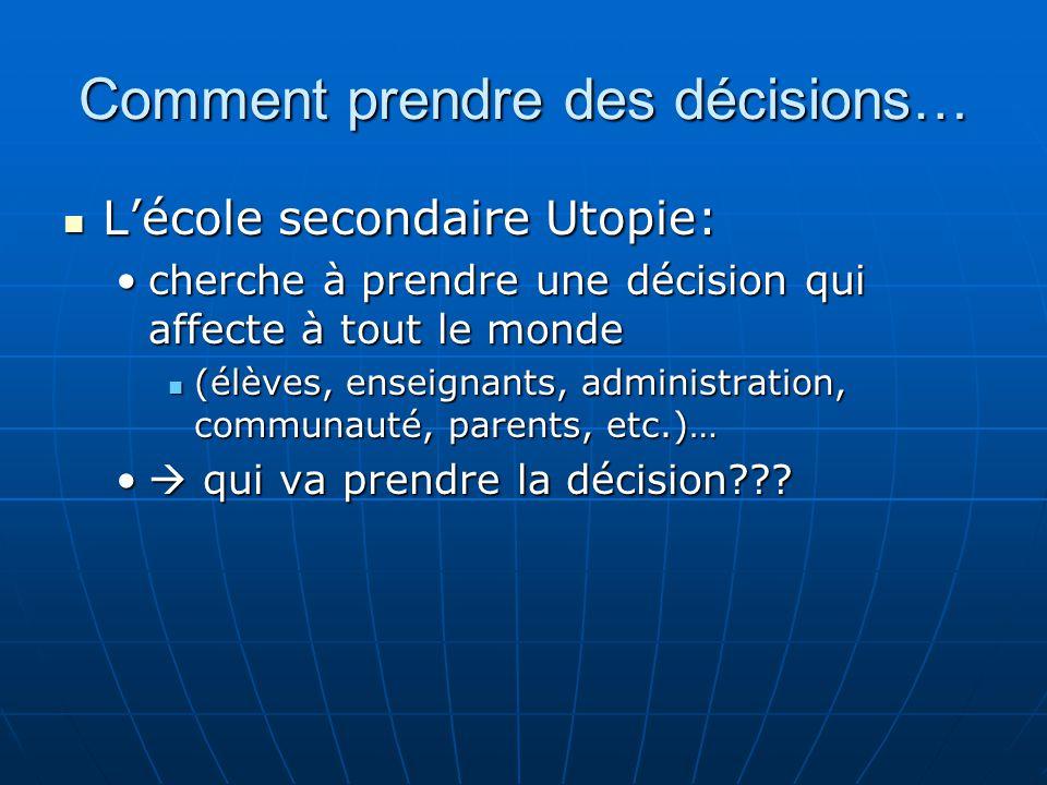 Comment prendre des décisions…  L'école secondaire Utopie: •cherche à prendre une décision qui affecte à tout le monde  (élèves, enseignants, admini