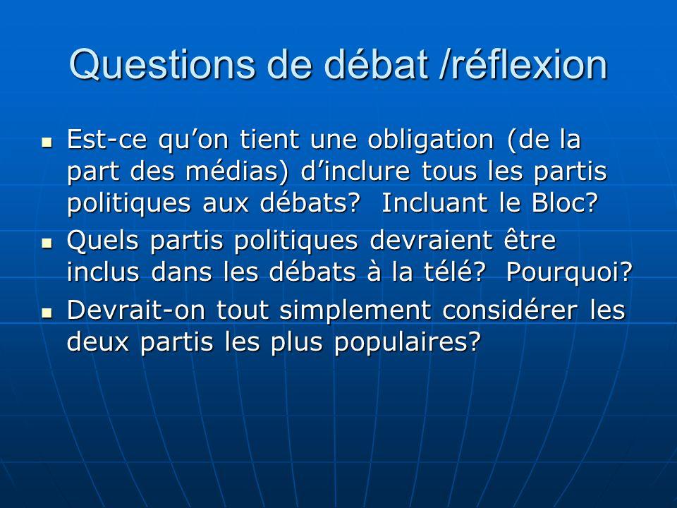 Questions de débat /réflexion  Est-ce qu'on tient une obligation (de la part des médias) d'inclure tous les partis politiques aux débats? Incluant le