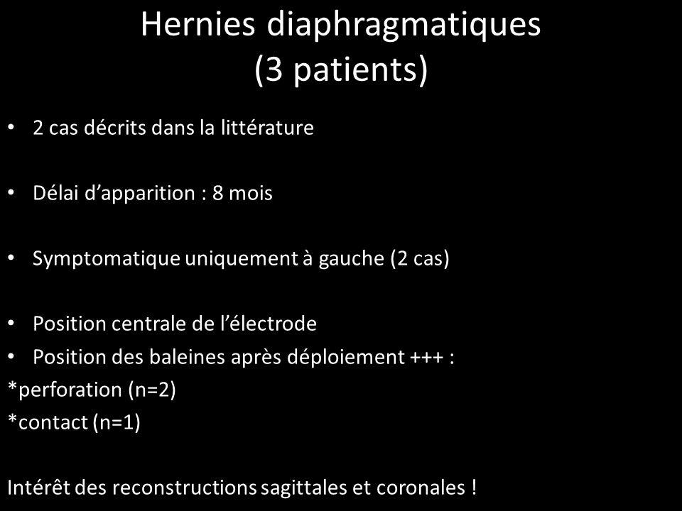 Hernies diaphragmatiques (3 patients) • 2 cas décrits dans la littérature • Délai d'apparition : 8 mois • Symptomatique uniquement à gauche (2 cas) •