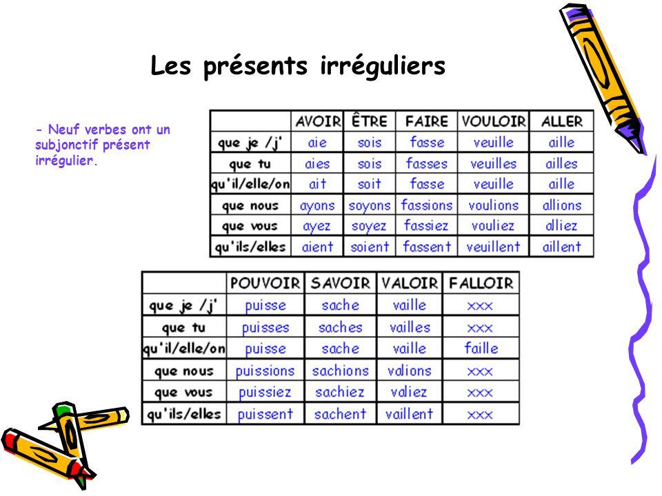 Le subjonctif passé •Formation: –Il est formé avec « avoir » ou « être » au subjonctif suivi du participe passé du verbe.