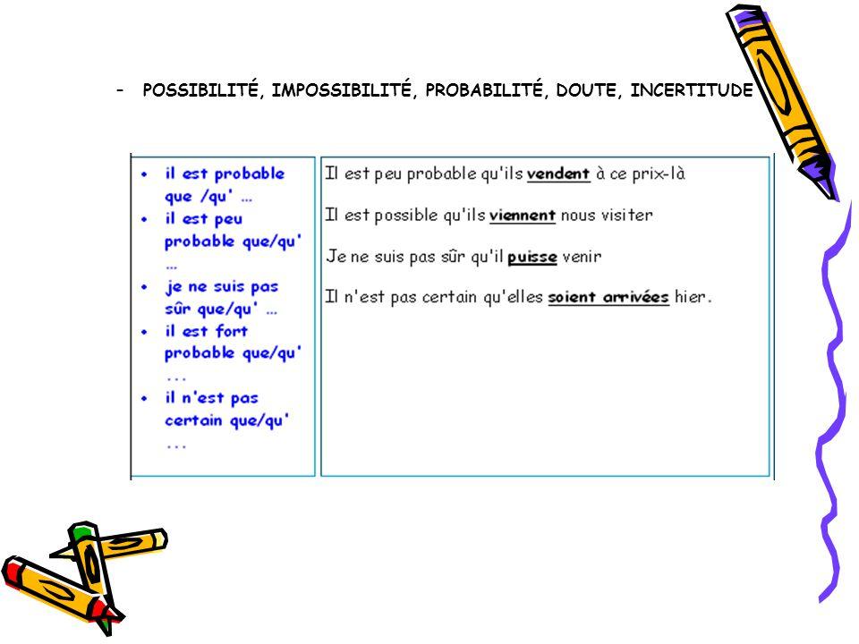 –POSSIBILITÉ, IMPOSSIBILITÉ, PROBABILITÉ, DOUTE, INCERTITUDE