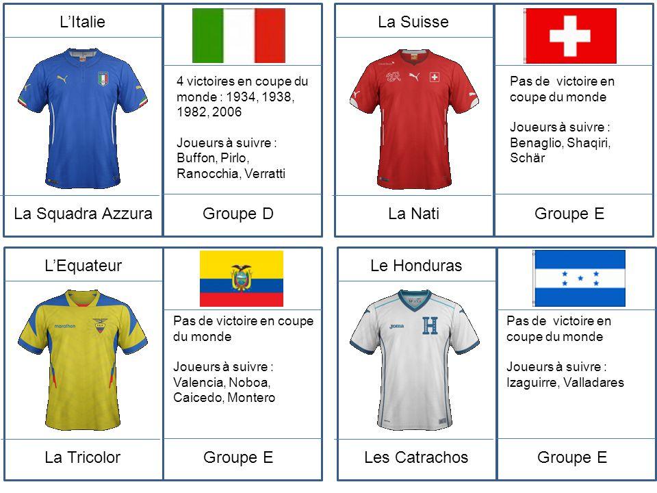 L'Italie La Squadra Azzura 4 victoires en coupe du monde : 1934, 1938, 1982, 2006 Joueurs à suivre : Buffon, Pirlo, Ranocchia, Verratti Groupe D La Su