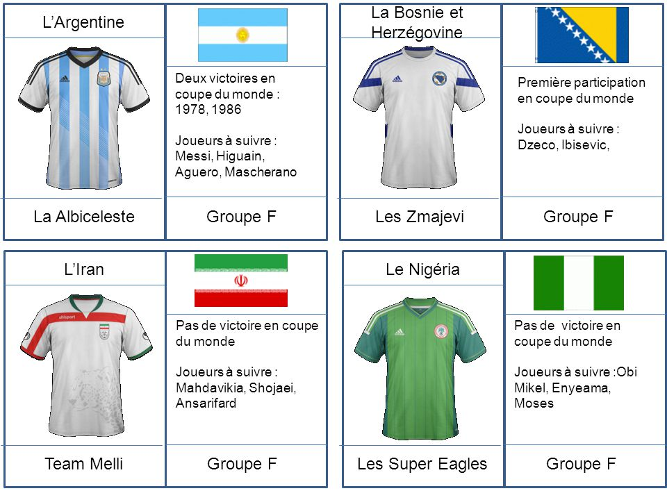 L'Argentine La Albiceleste Deux victoires en coupe du monde : 1978, 1986 Joueurs à suivre : Messi, Higuain, Aguero, Mascherano Groupe F La Bosnie et H
