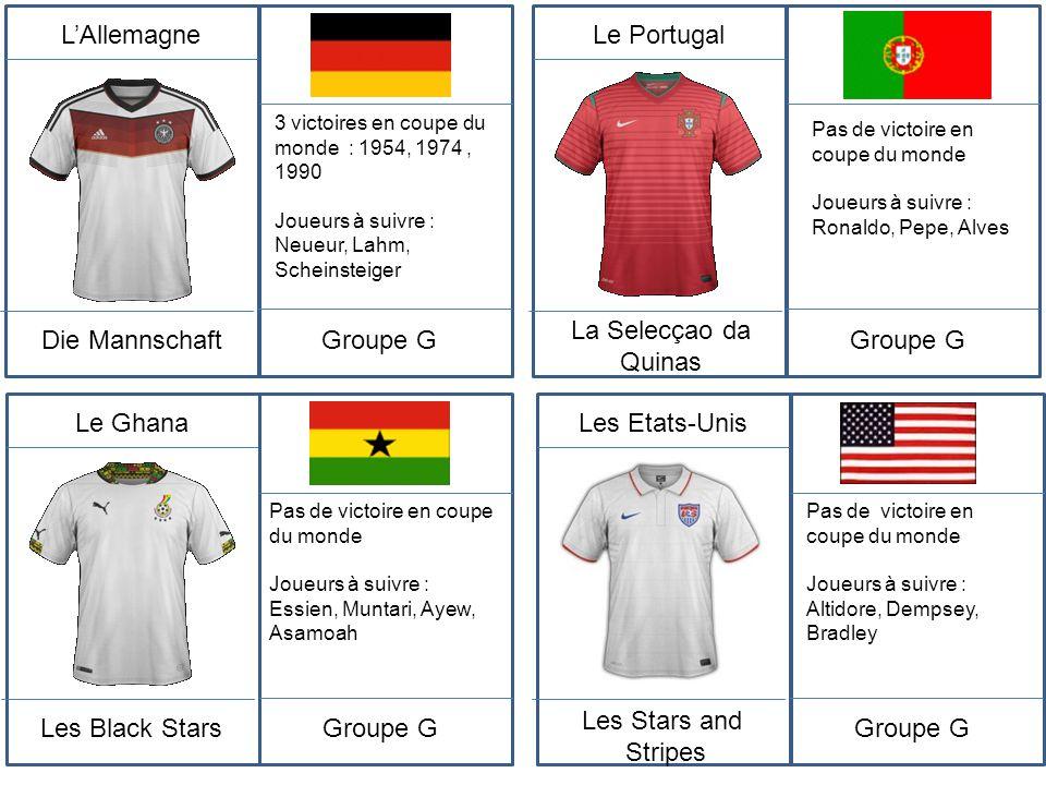 L'Allemagne Die Mannschaft 3 victoires en coupe du monde : 1954, 1974, 1990 Joueurs à suivre : Neueur, Lahm, Scheinsteiger Groupe G Le Portugal La Sel