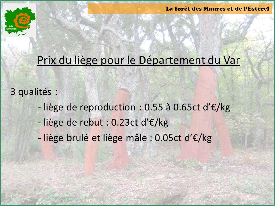 La forêt des Maures et de l'Estérel Prix du liège pour le Département du Var 3 qualités : - liège de reproduction : 0.55 à 0.65ct d'€/kg - liège de re