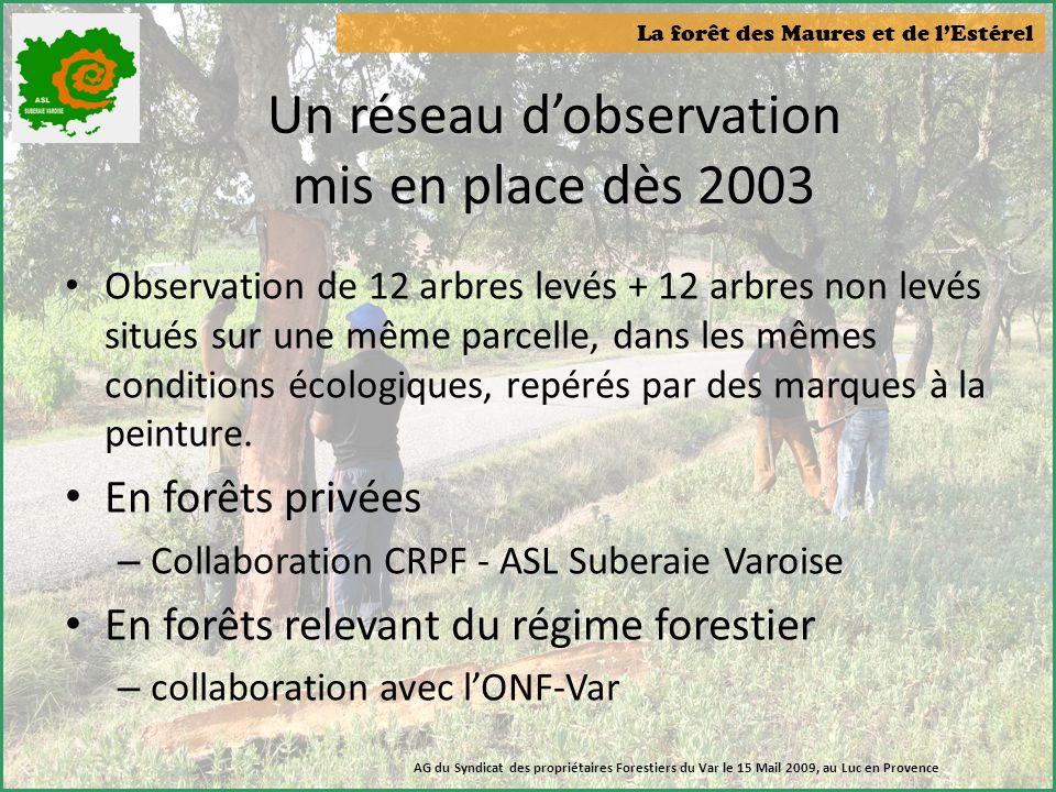 La forêt des Maures et de l'Estérel Prix du liège pour le Département du Var 3 qualités : - liège de reproduction : 0.55 à 0.65ct d'€/kg - liège de rebut : 0.23ct d'€/kg - liège brulé et liège mâle : 0.05ct d'€/kg