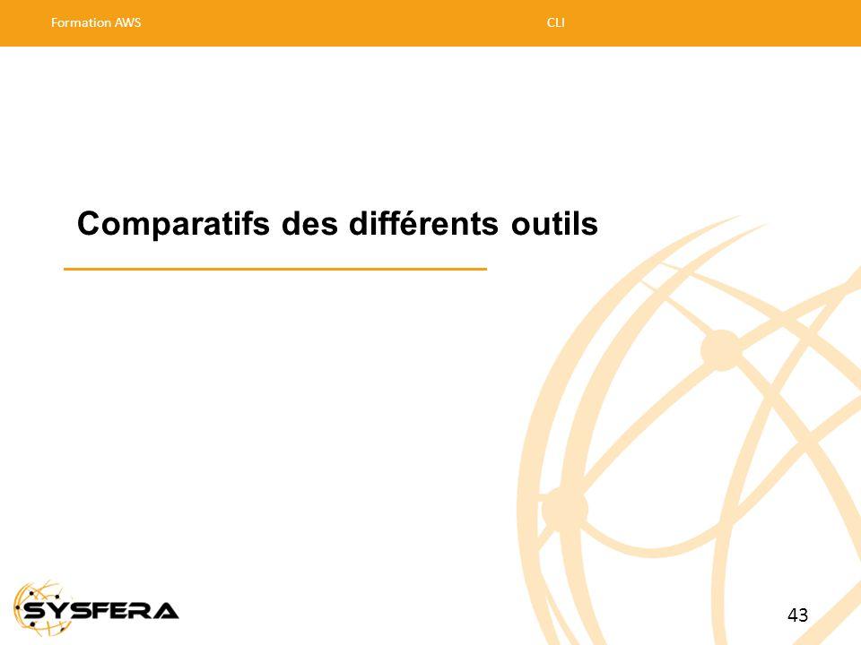 Comparatifs des différents outils Formation AWSCLI 43