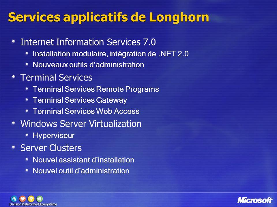 Services applicatifs de Longhorn Internet Information Services 7.0 Installation modulaire, intégration de.NET 2.0 Nouveaux outils d'administration Ter