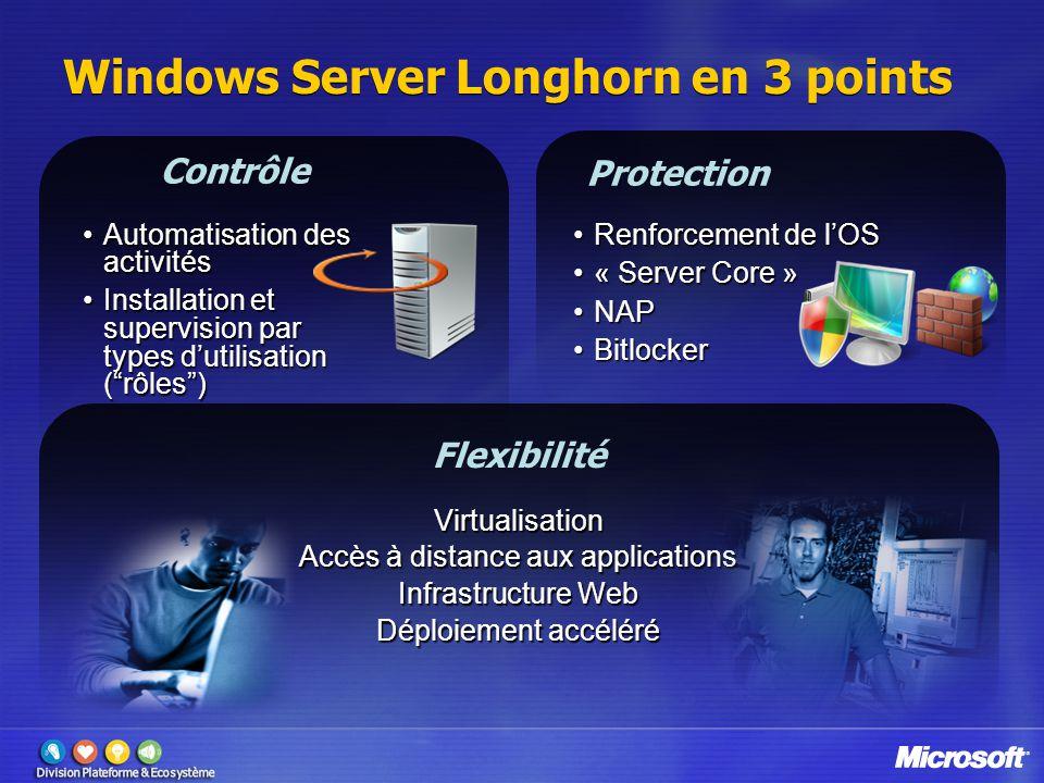 """•Renforcement de l'OS •« Server Core » •NAP •Bitlocker •Automatisation des activités •Installation et supervision par types d'utilisation (""""rôles"""") Co"""