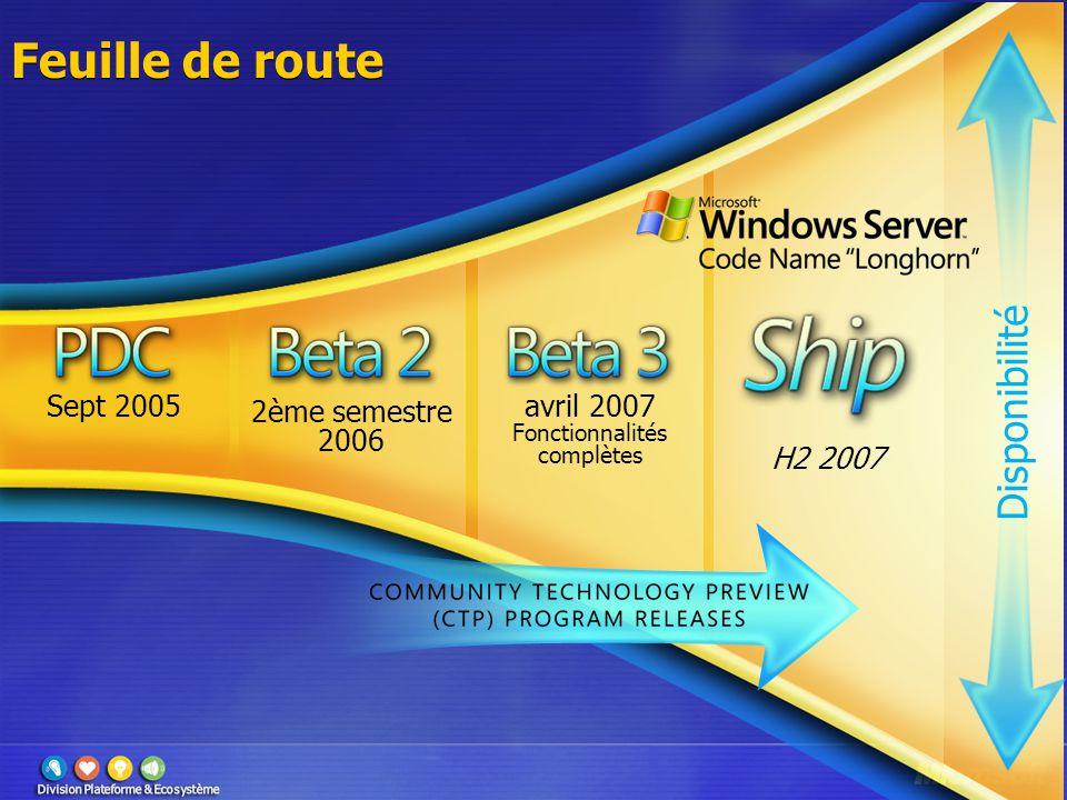 2ème semestre 2006 Sept 2005 avril 2007 Fonctionnalités complètes H2 2007 Feuille de route Disponibilité