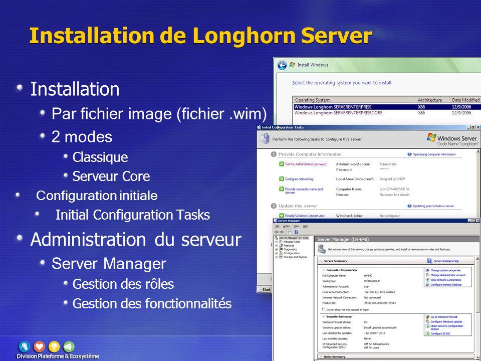 Installation de Longhorn Server Installation Par fichier image (fichier.wim) 2 modes Classique Serveur Core Configuration initiale Initial Configurati