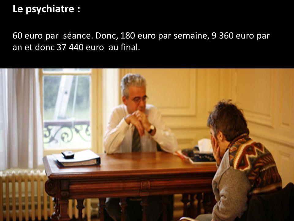 Loulou : Euh... Combien ça va me coûter, Docteur ?