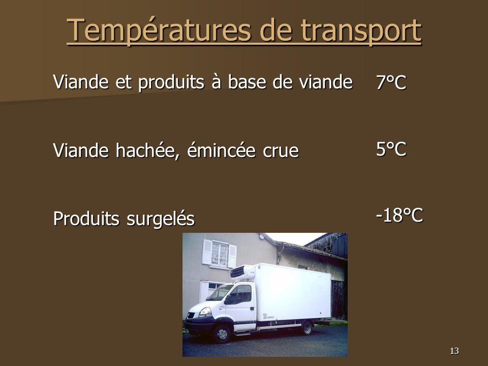 13 Températures de transport Viande et produits à base de viande Viande hachée, émincée crue Produits surgelés 7°C5°C-18°C