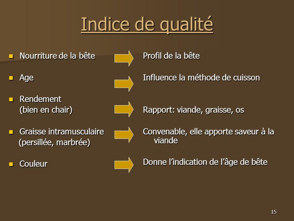 15 Indice de qualité  Nourriture de la bête  Age  Rendement (bien en chair)  Graisse intramusculaire (persillée, marbrée) (persillée, marbrée)  C