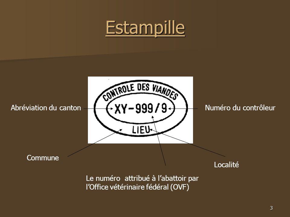 3 Estampille Abréviation du canton Commune Numéro du contrôleur Localité Le numéro attribué à l'abattoir par l'Office vétérinaire fédéral (OVF)