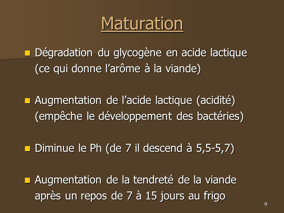 9 Maturation  Dégradation du glycogène en acide lactique (ce qui donne l'arôme à la viande)  Augmentation de l'acide lactique (acidité) (empêche le