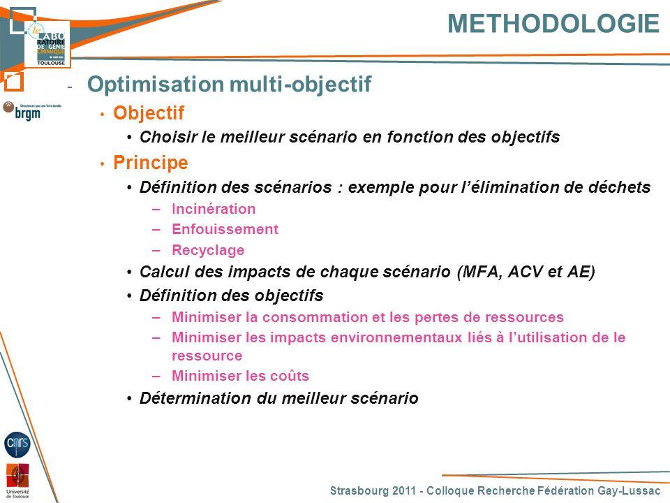 20 METHODOLOGIE • Exemple de résultat d'optimisation multi-objectif •2 objectifs : minimiser les impacts environnementaux et coûts •2 scénarios possibles •Front de Pareto :