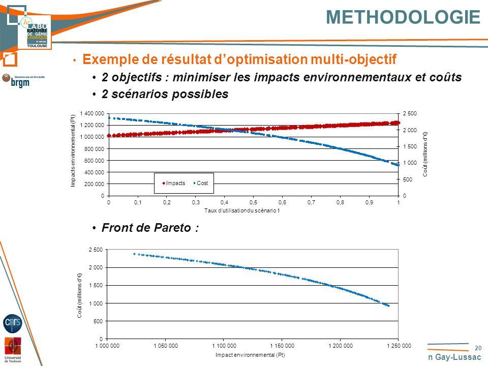 Strasbourg 2011 - Colloque Recherche Fédération Gay-Lussac - Objectifs de l'étude - Méthodologie - Application au cas du cuivre en France - Résultats - Conclusions