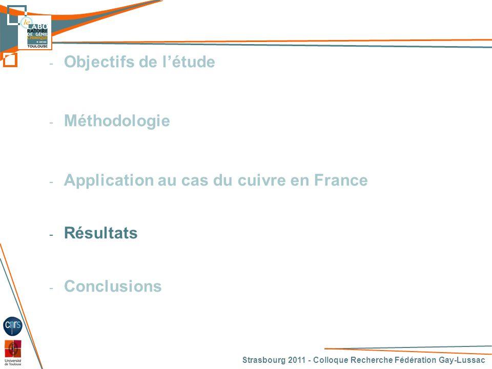 Strasbourg 2011 - Colloque Recherche Fédération Gay-Lussac 25 RESULTATS • Bilan MFA de 2003 à 2009 •Diminution de la production et des importations et exportations •Diminution des ajouts aux stocks •Augmentation de la production de déchets  La France tend vers un régime permanent  Mauvais taux de recyclage par rapport au reste de l'Europe (25% en moyenne en France contre 40% dans le reste de l'Europe) –« Importation » : tout état confondu –« Exportation » : tout état confondu –« Production » : seulement produits finis –« Wastes » : tout type de déchets –« Add to stock » : produits finis restant dans la technosphère –« Emissions » : toutes émissions confondues