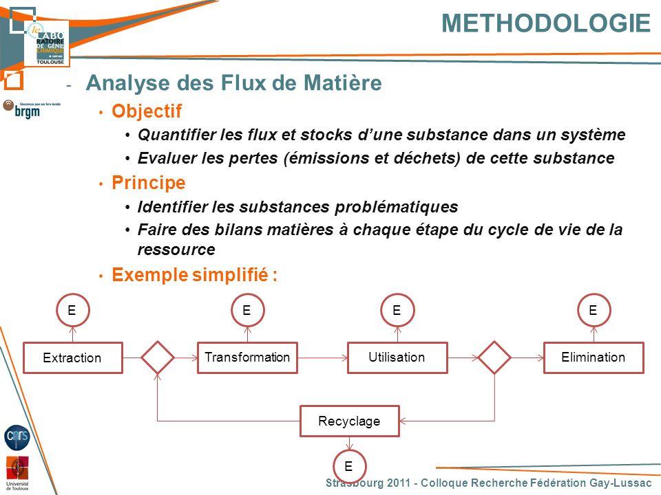 METHODOLOGIE - Analyse des Flux de Matière • Exemple plus complet : Schéma du cycle du cuivre Strasbourg 2011 - Colloque Recherche Fédération Gay-Lussac