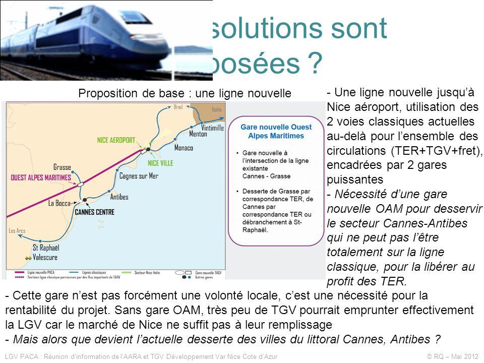 Quelles solutions sont proposées ? LGV PACA : Réunion d'information de l'AARA et TGV Développement Var Nice Cote d'Azur © RQ – Mai 2012 Proposition de