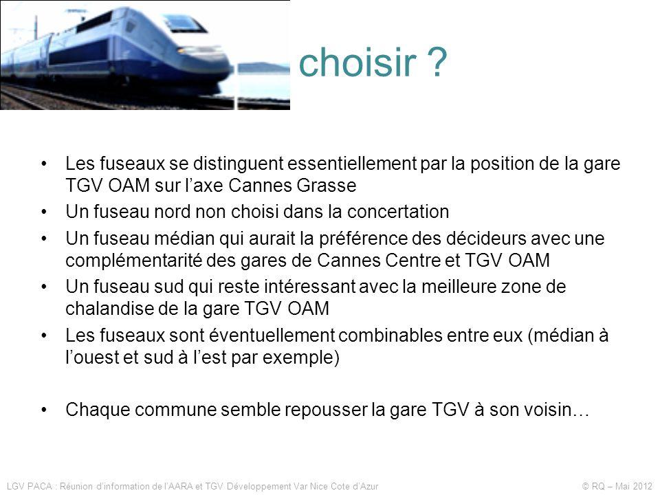 Que choisir ? LGV PACA : Réunion d'information de l'AARA et TGV Développement Var Nice Cote d'Azur © RQ – Mai 2012 •Les fuseaux se distinguent essenti